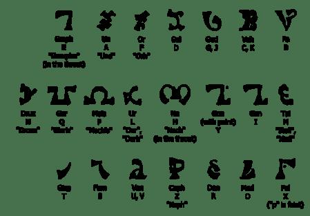 550px-Enochian_alphabet